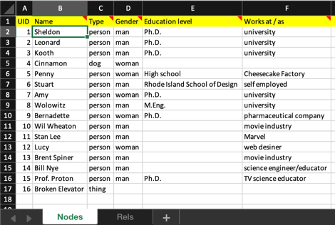 How to manually import nodes into Graphlytic from the spreadsheet.