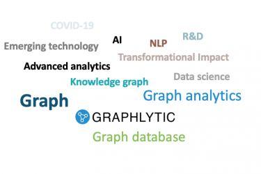 Gartner and Graph Analytics