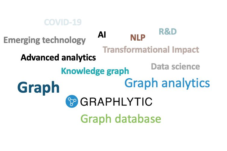 Gartner and Graph Analytics